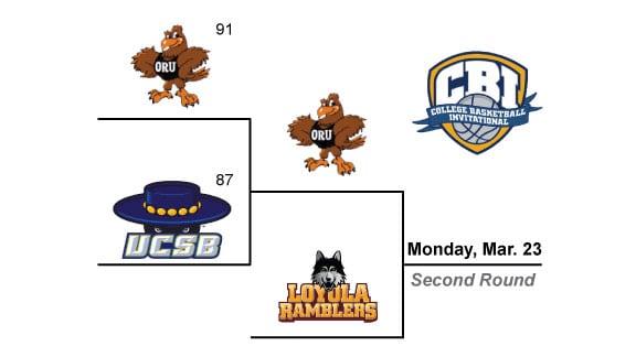 2015-NCAA-Bracket-Graphics-ORU-LUC