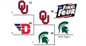 2015-NCAA-Bracket-Graphics-OU-MSU