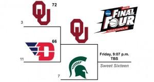2015-NCAA-Bracket-Graphics-Oklahoma-Michigan-State
